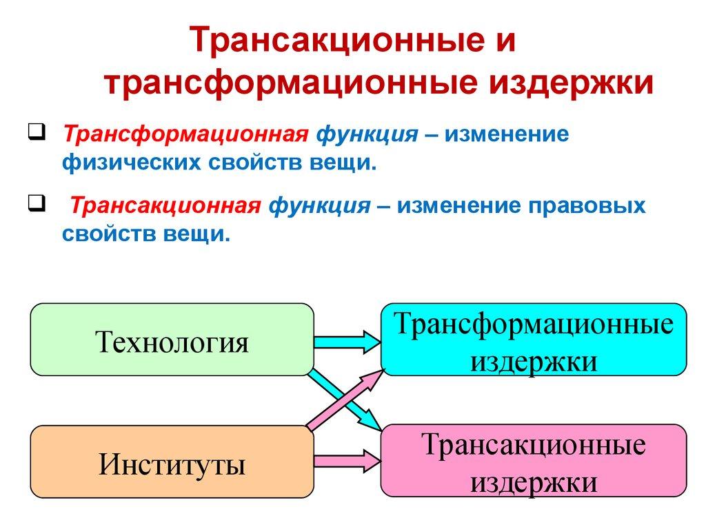 Фирма как экономическая организация