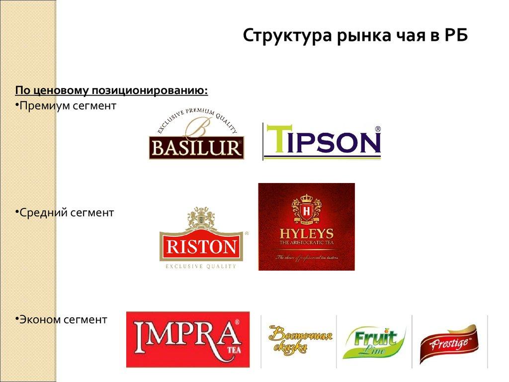 Маркетинговое право, маркетинговое право в российской правовой системе