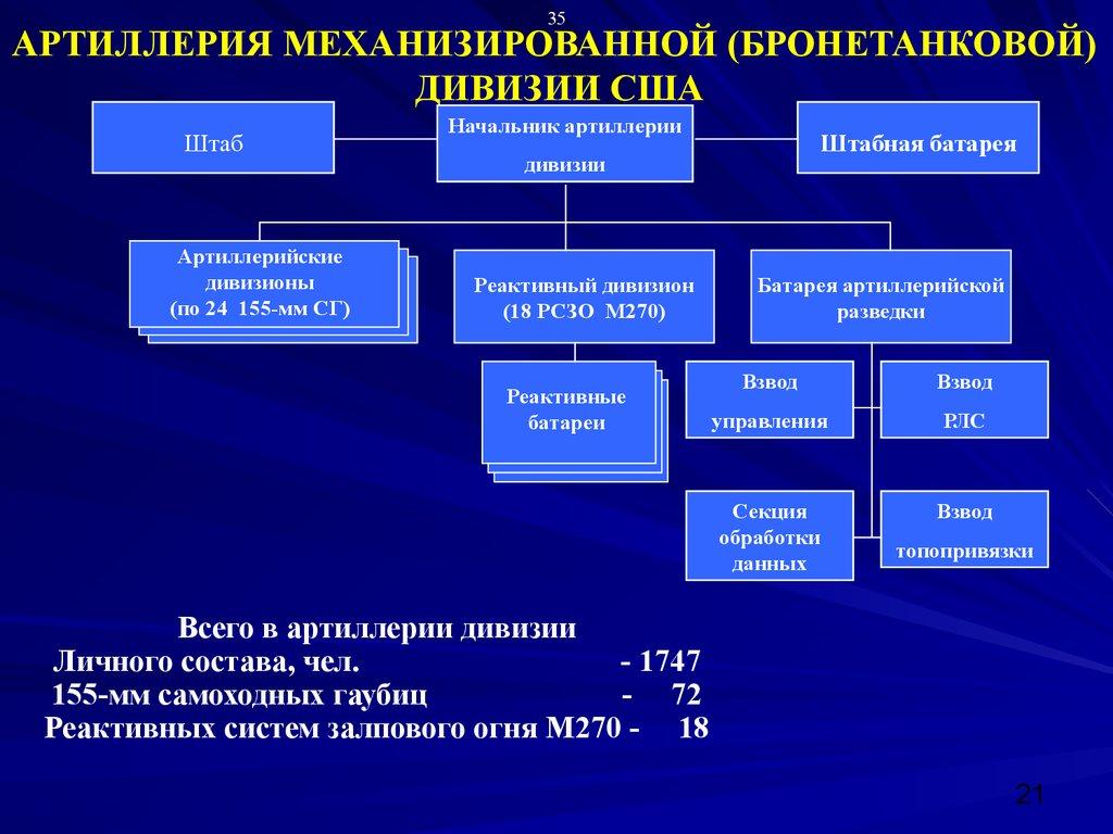 http://cf.ppt-online.org/files/slide/y/ynDh948BAFPKoXZIJHmzql3dfTut6McOWUvYVR/slide-20.jpg