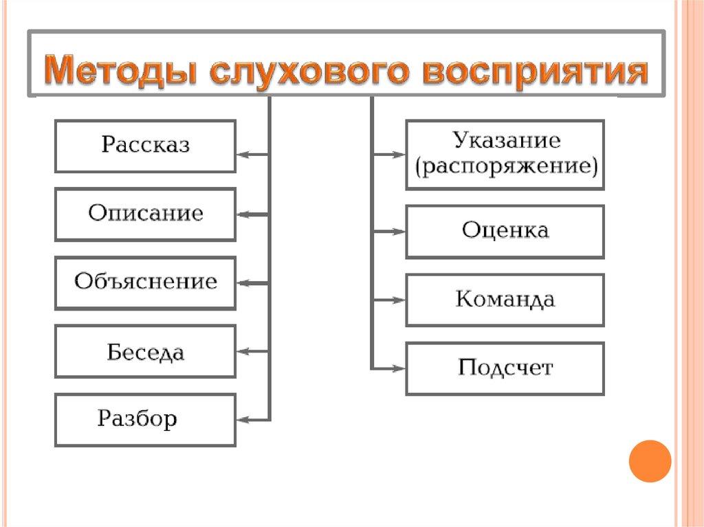 Решебник о Физике 7 Класс Пурышева Рабочая Тетрадь