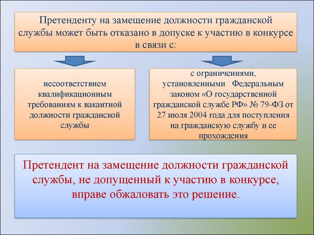 Конкурс замещение должности государственная служба