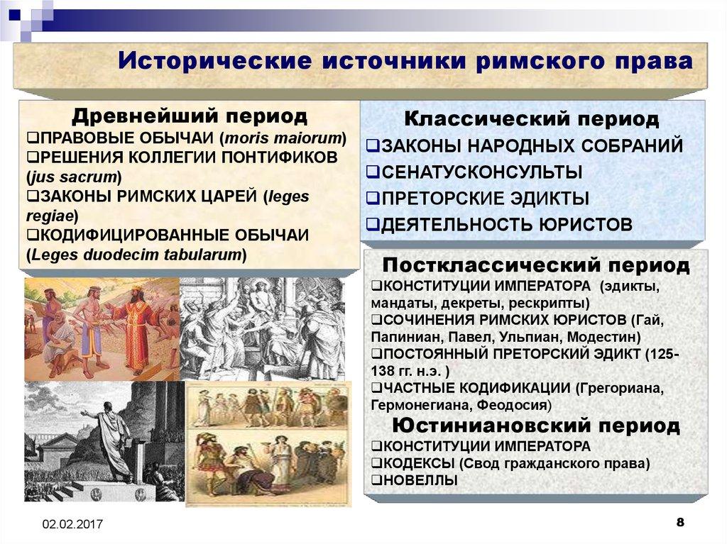 шпаргалка пакты голые и одетые в римском праве