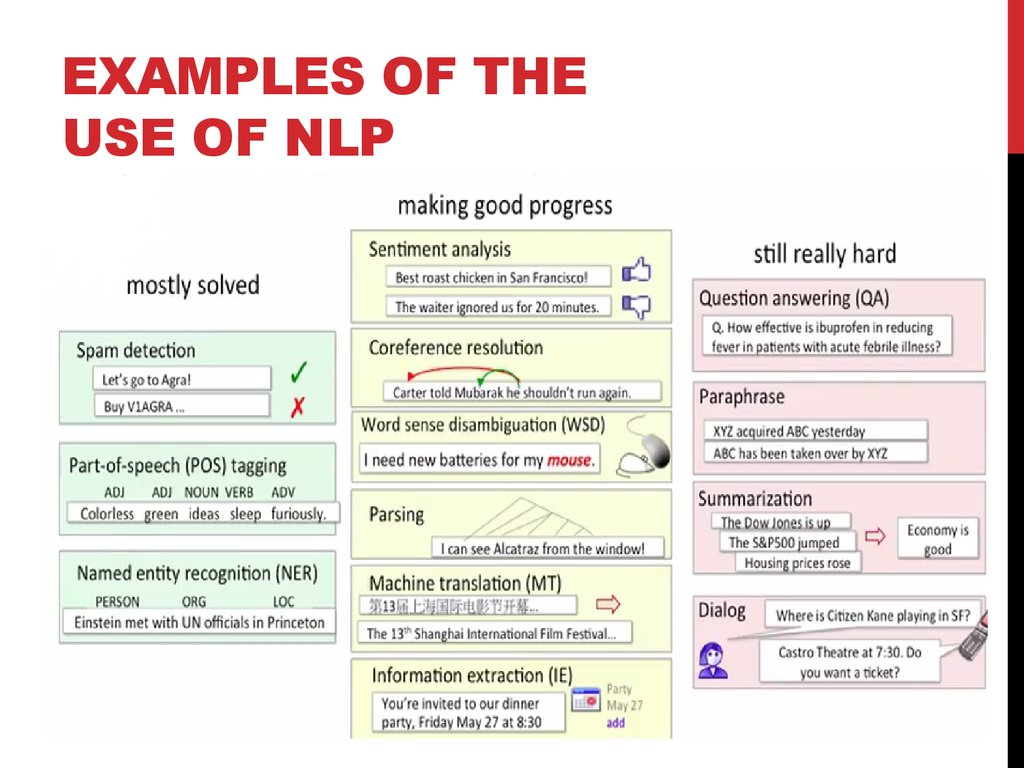 the main concepts of natural language processing nlp Natural language processing one of the main challenges in language analysis is the and wondered whether those concepts could be incorporated into nlp.