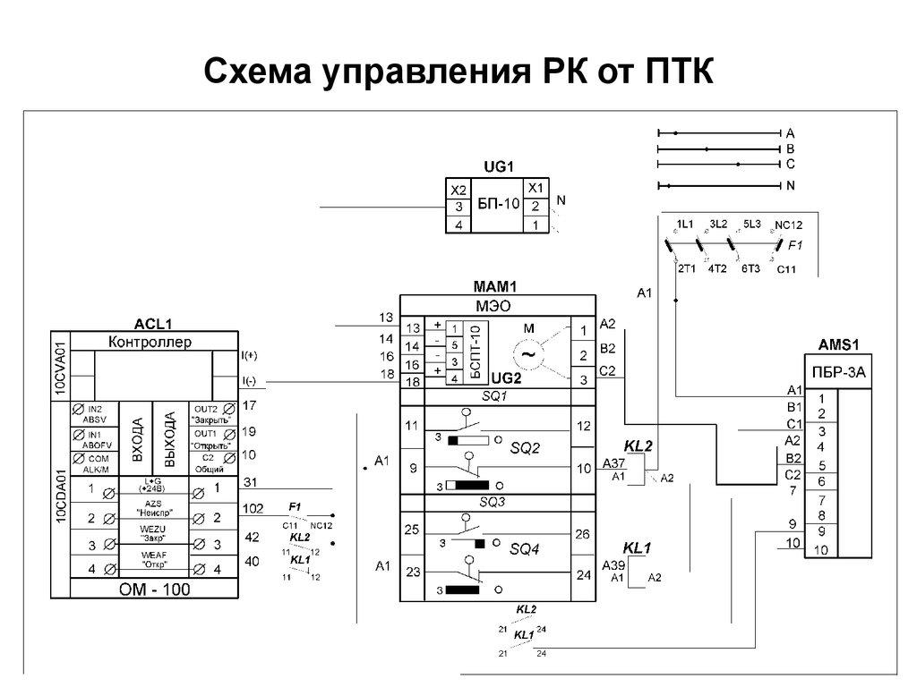 Тормозное управление - Max-autohelp.ru
