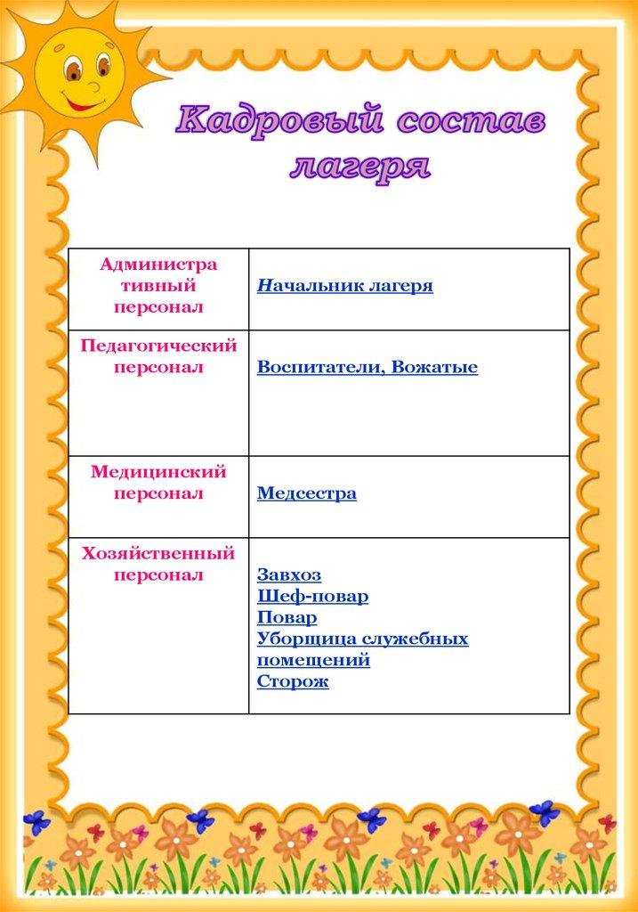 Должностные инструкции воспитателя лагеря