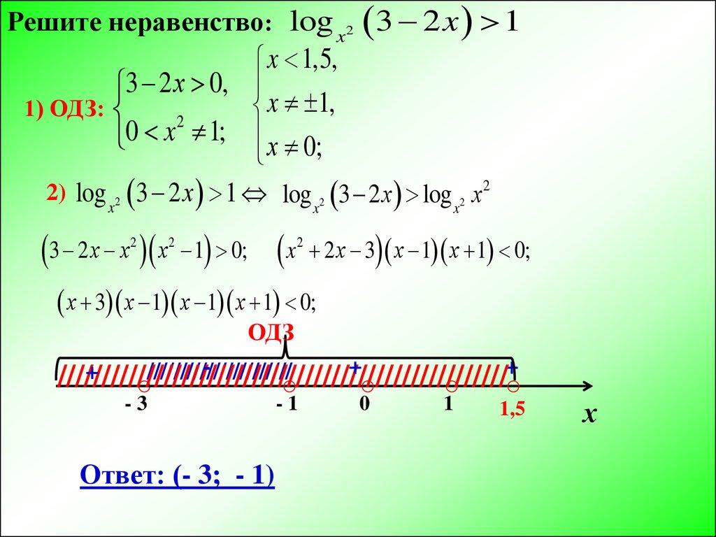решение неравенств с переменной под знаком модуля