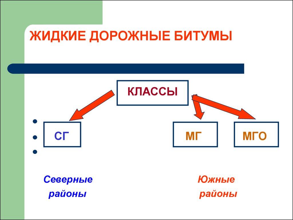 Шумоизоляция капота на уаз