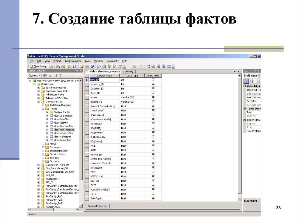ms sql создать таблицу с индексом