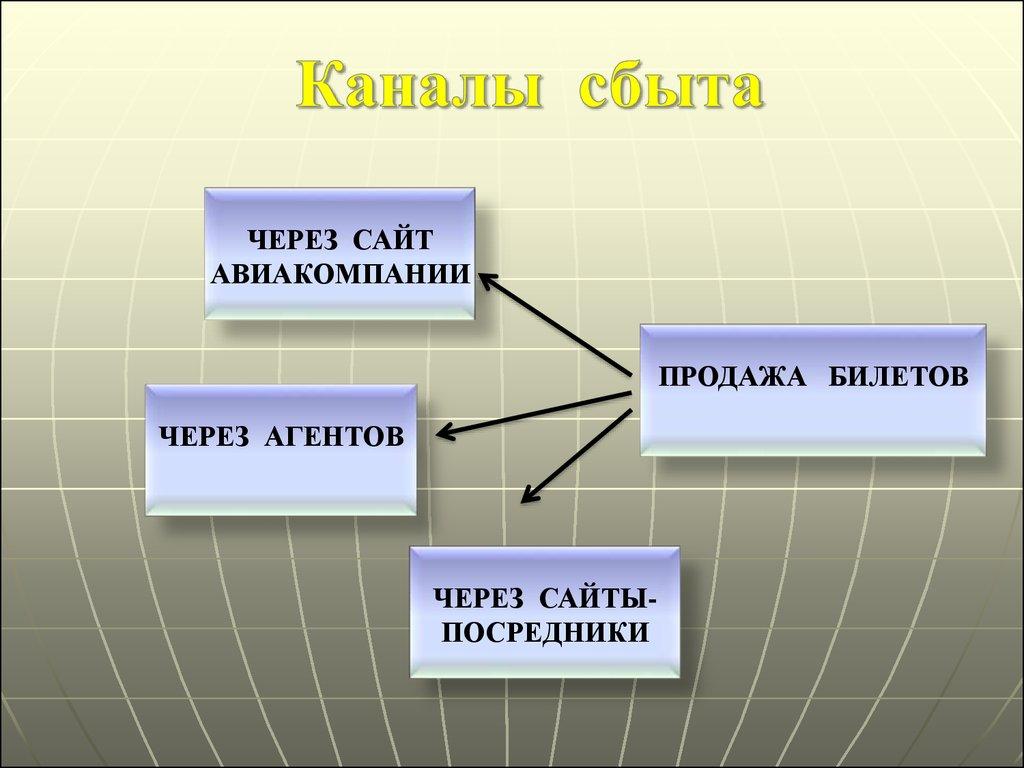 Перевозка грузов по России грузовые автоперевозки перевозка