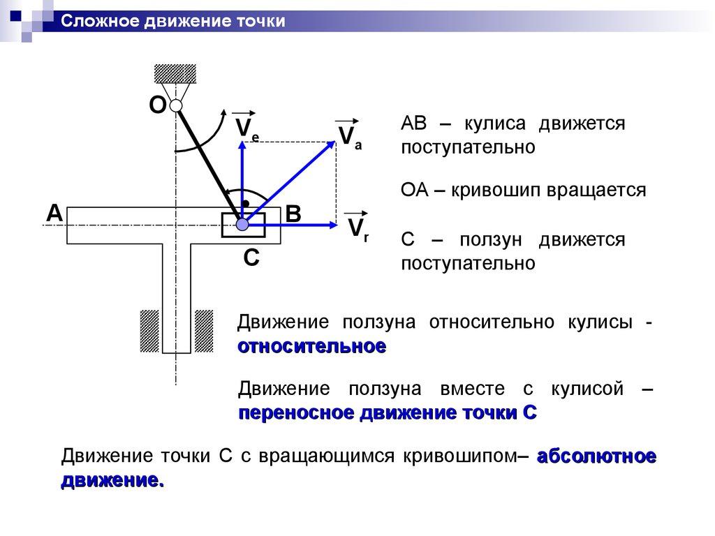механика с1 и к1 статина
