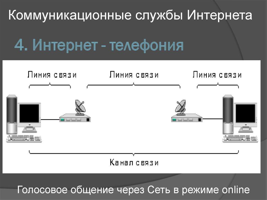 irc сервер для локальной: