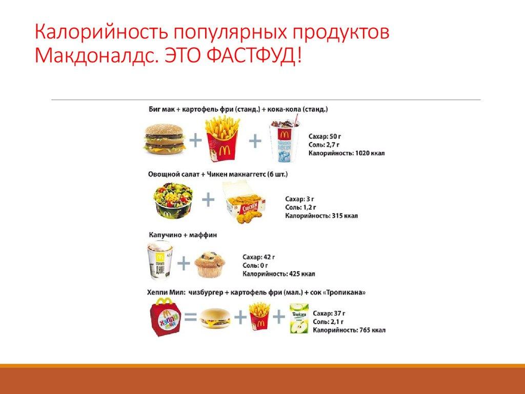 Калорийность еды в макдональдсе таблица