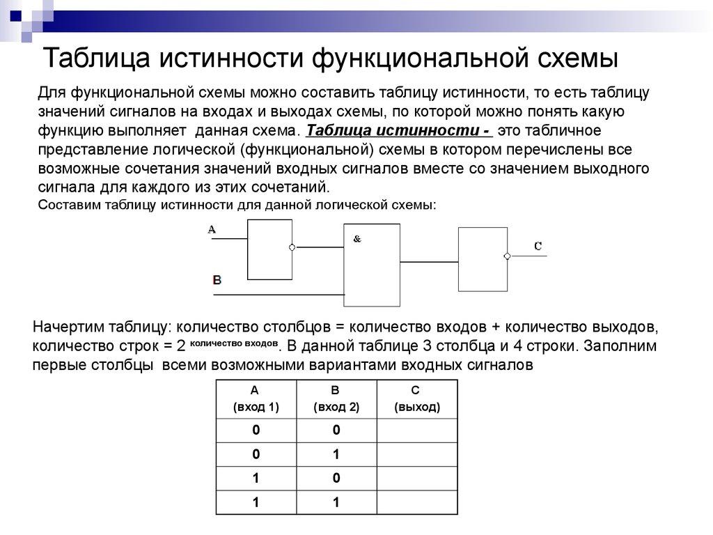 схема на таблицы истинности