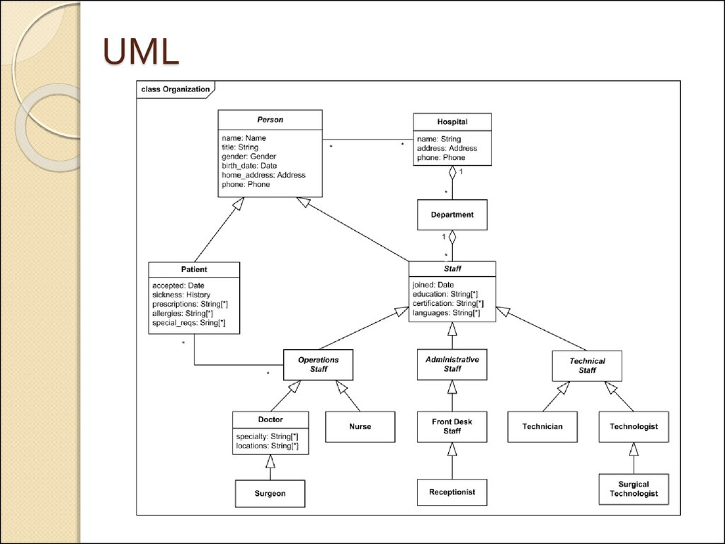 UML    The    Unified Modeling Language     online presentation