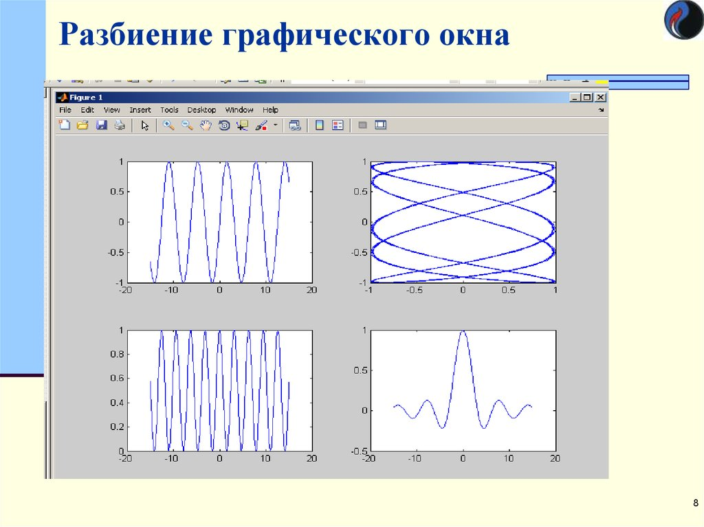 матлаб графика 3д