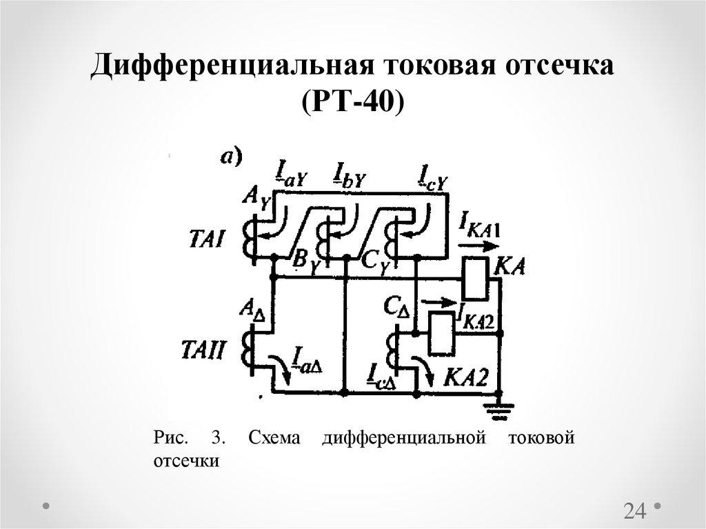 схема дифференциального автомата abb
