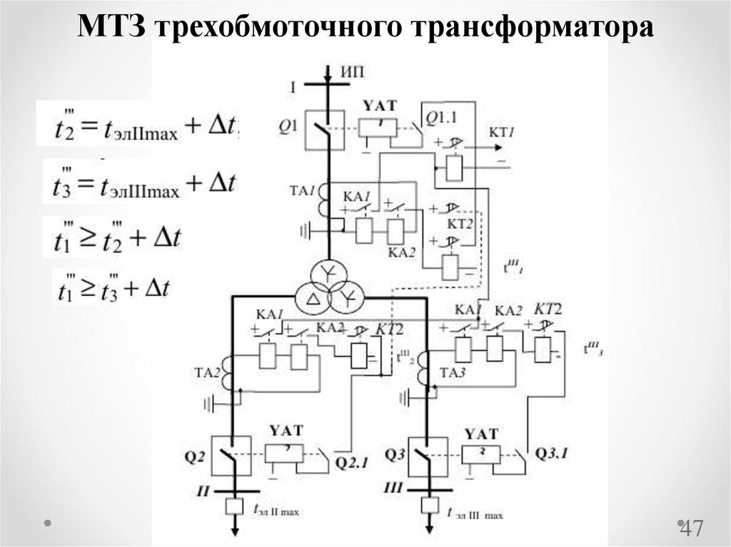 Максимальная токовая защита (МТЗ)