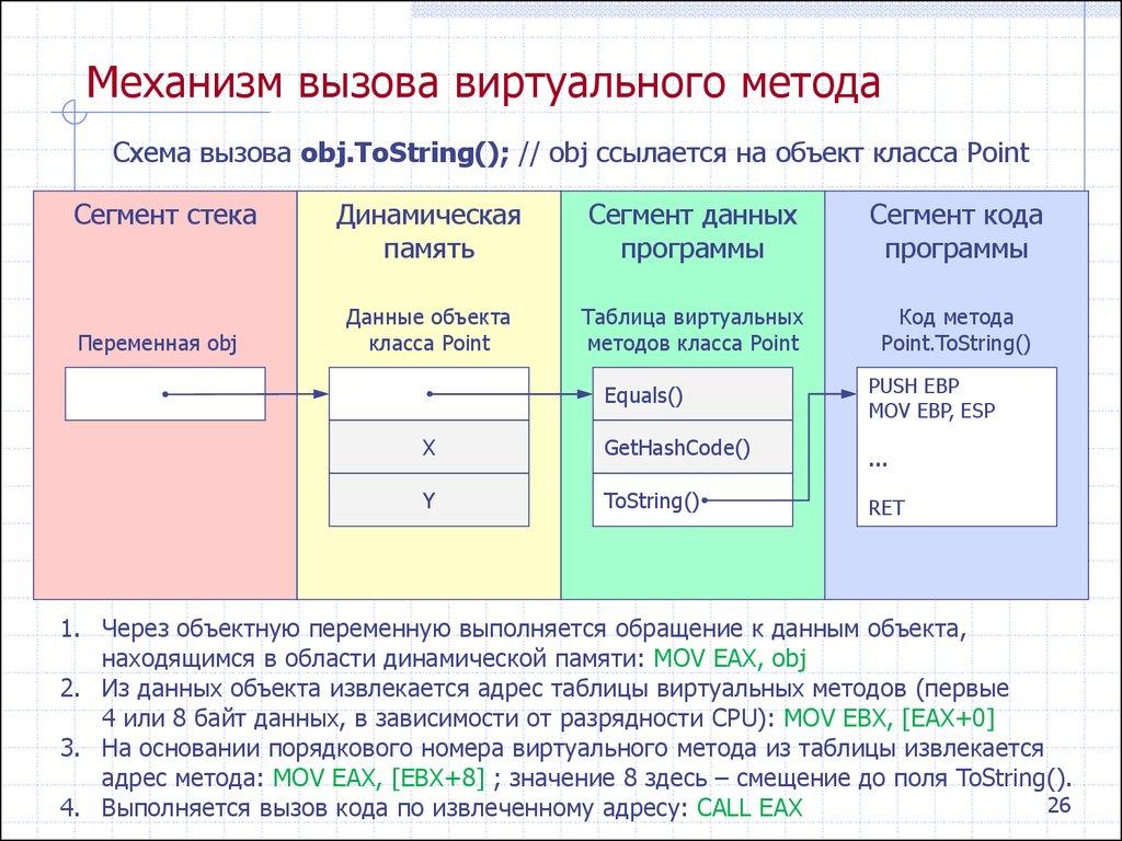 Таблица неправильных глаголов английского языка, форм