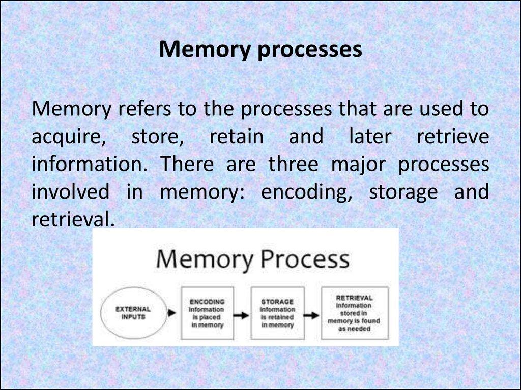 cognitive psychic processes