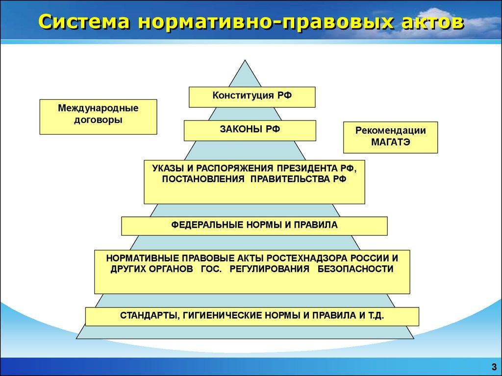 ВРД -2001 - Единая система управления охраной