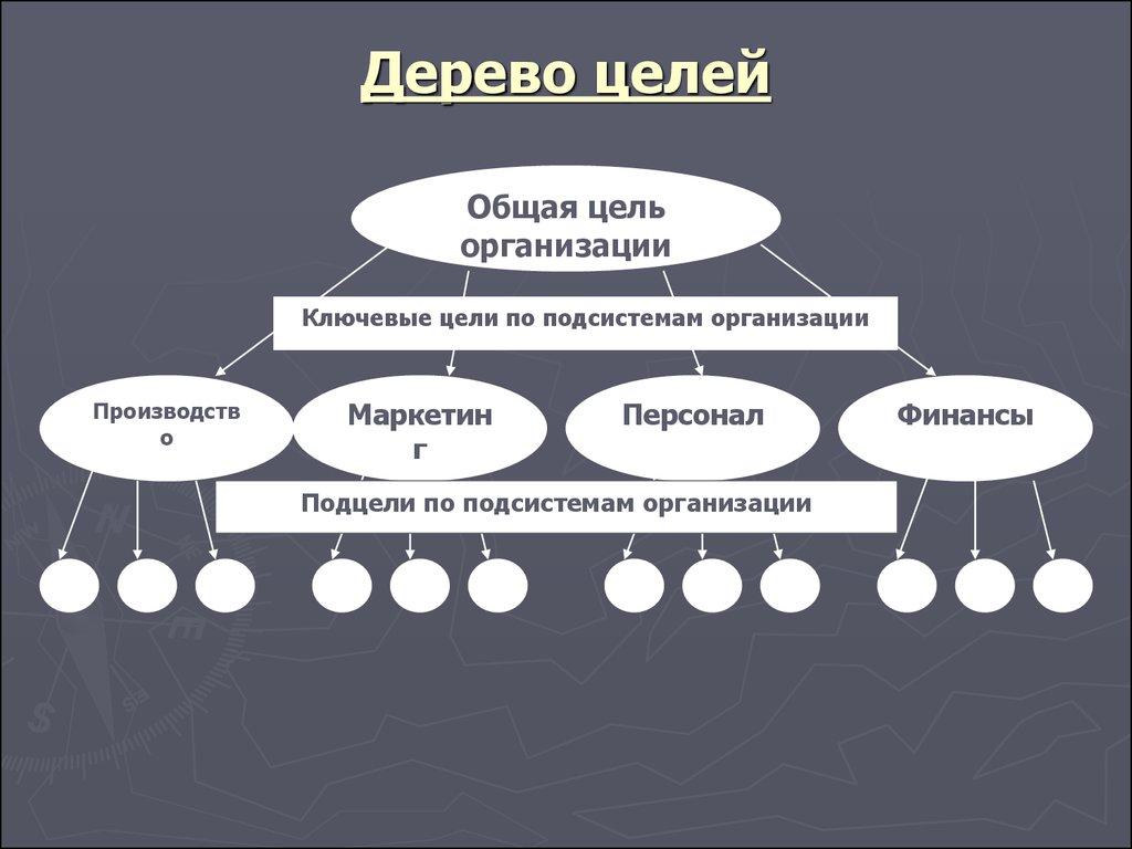 Brain Biochemistry