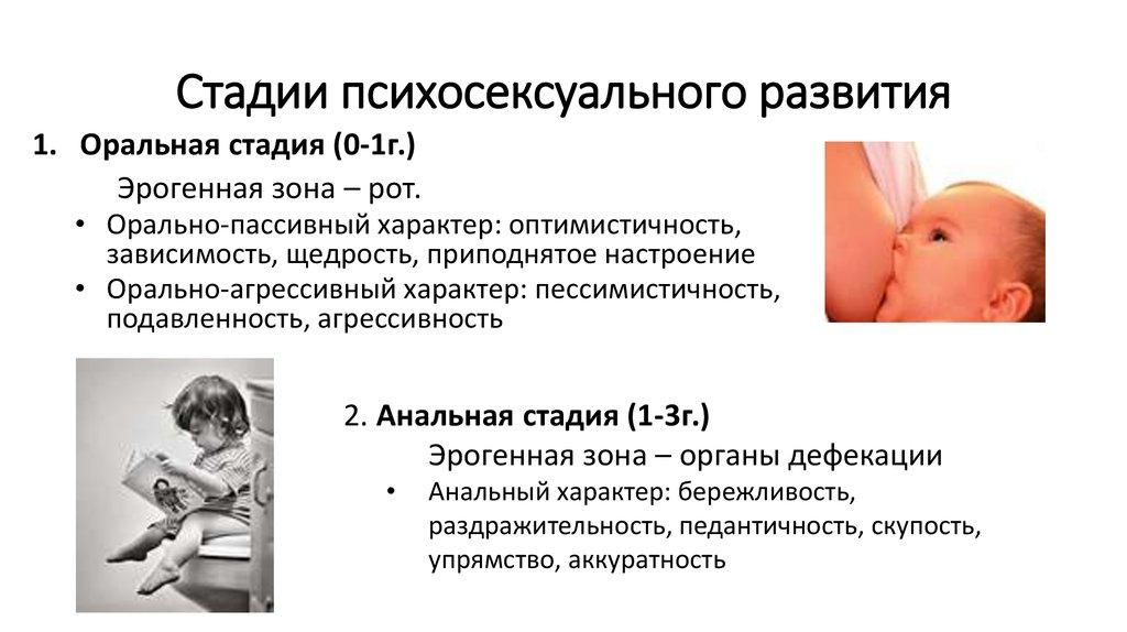 oralnaya-stadiya-psihoseksualnogo-razvitiya