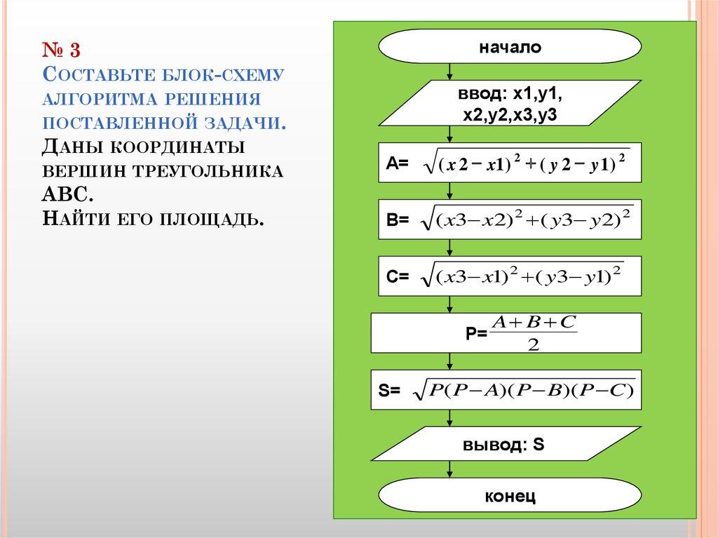 Как составить блок схему для решения задач c