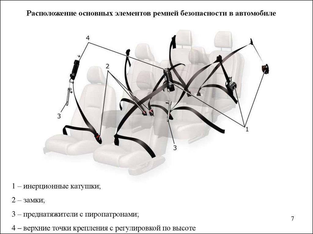 электронные системы управления документооборотом реферат