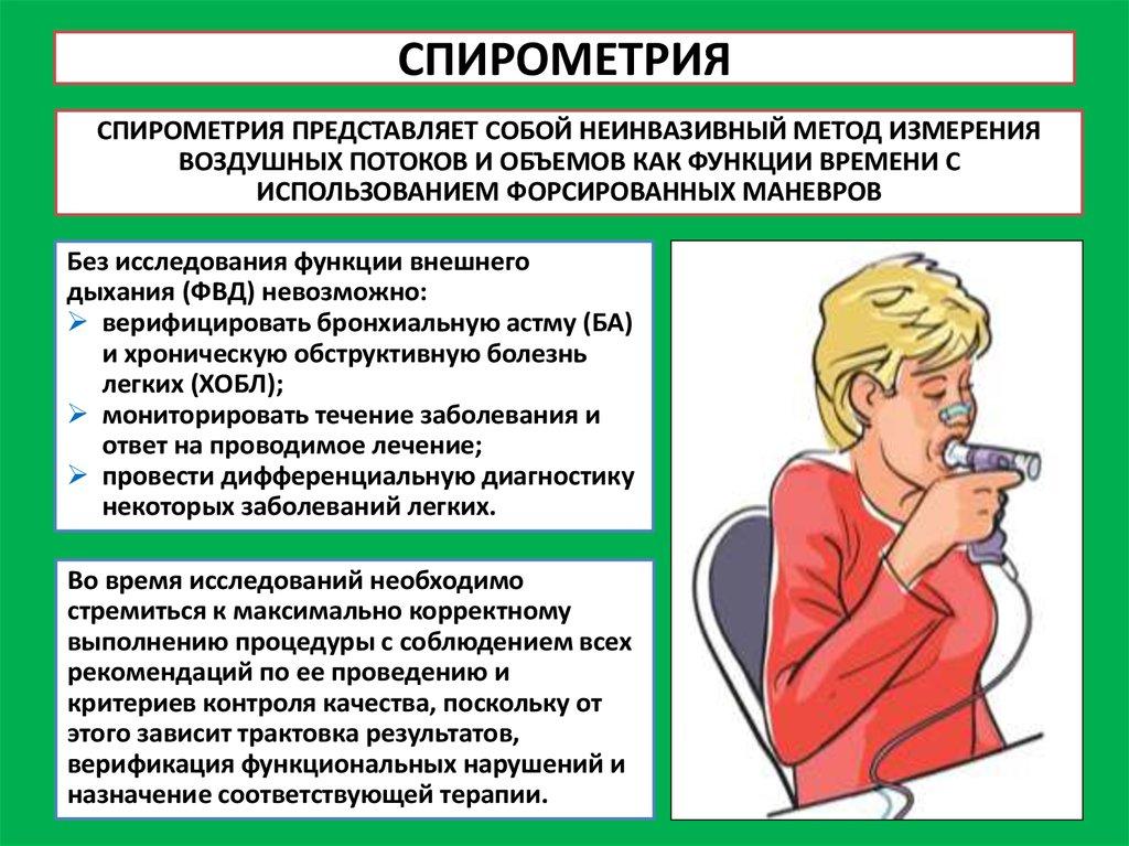 спирометрия бронхиальной астмы