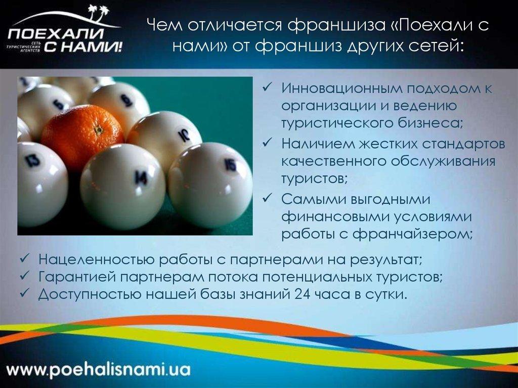 АГРО24 Торговая платформа Энциклопедия продовольственной