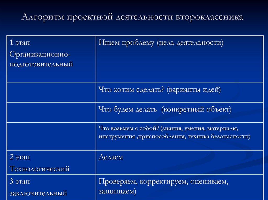 Магазин Думка правила работы интернет-магазина