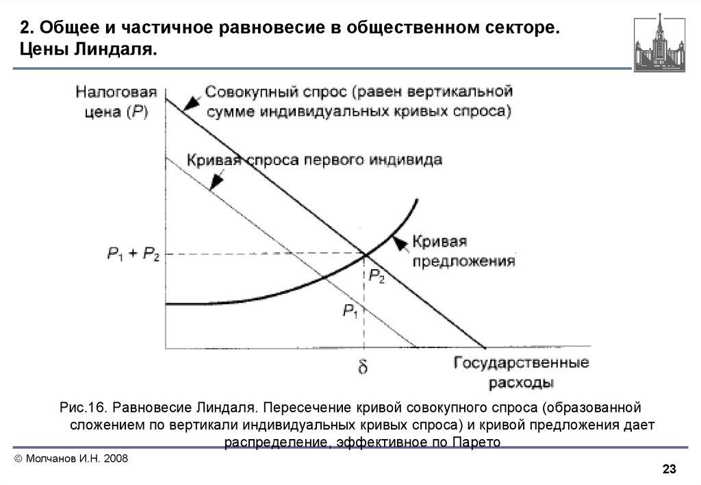 Экономическая неоклассическая теория энциклопедия кругосвет
