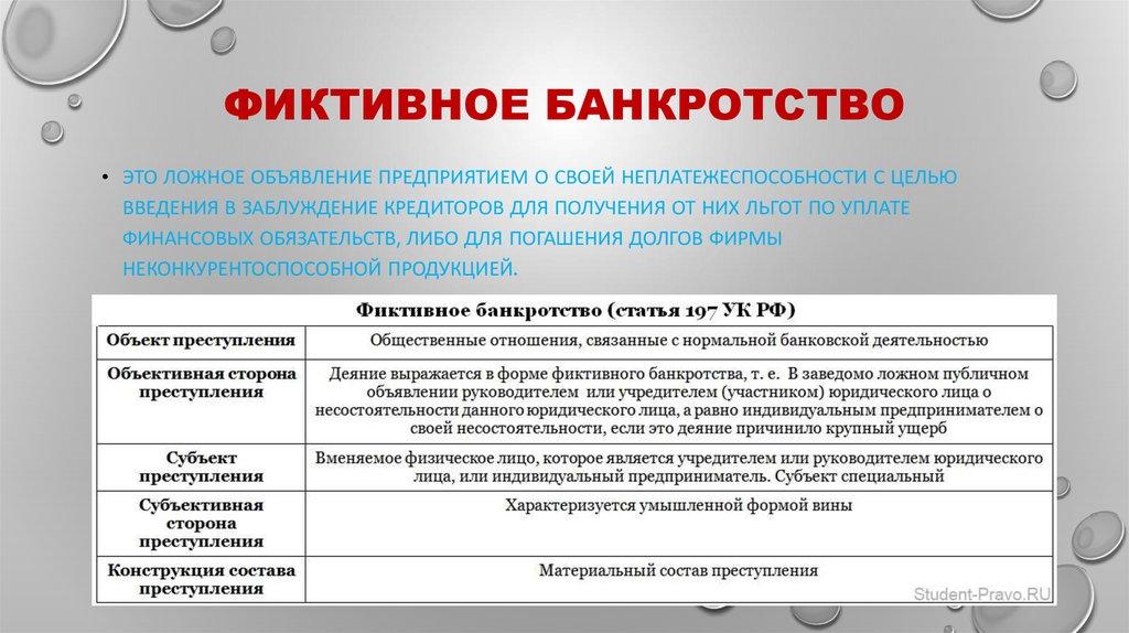 Комментарий к статье 162 1 развернутое регулирование содержится в законе о банкротстве
