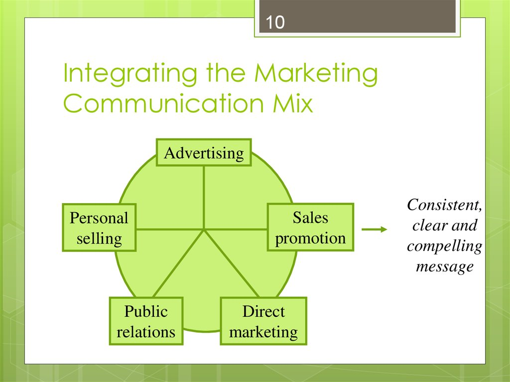 integrated marketing communication strategy for kellogg s special k Template for strategic communications plan for project directors who have direct responsibility for the ongoing evaluation of wk kellogg foundation-funded.