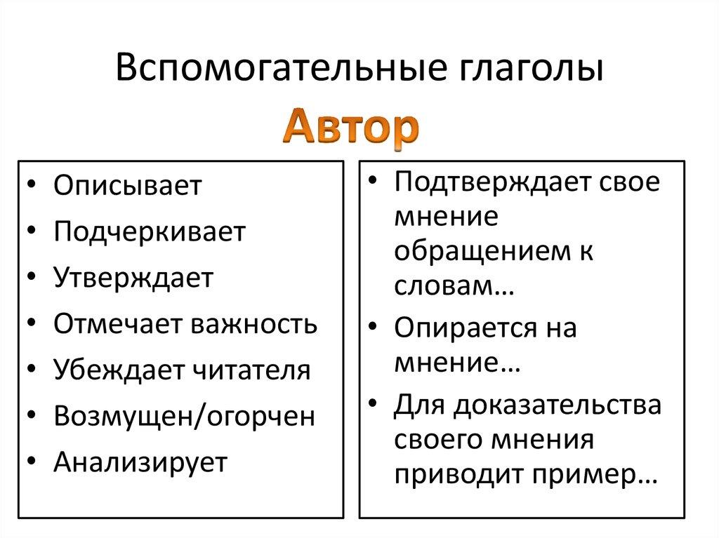 План сочинения по русскому языку ЕГЭ в 2019 года: структура картинки