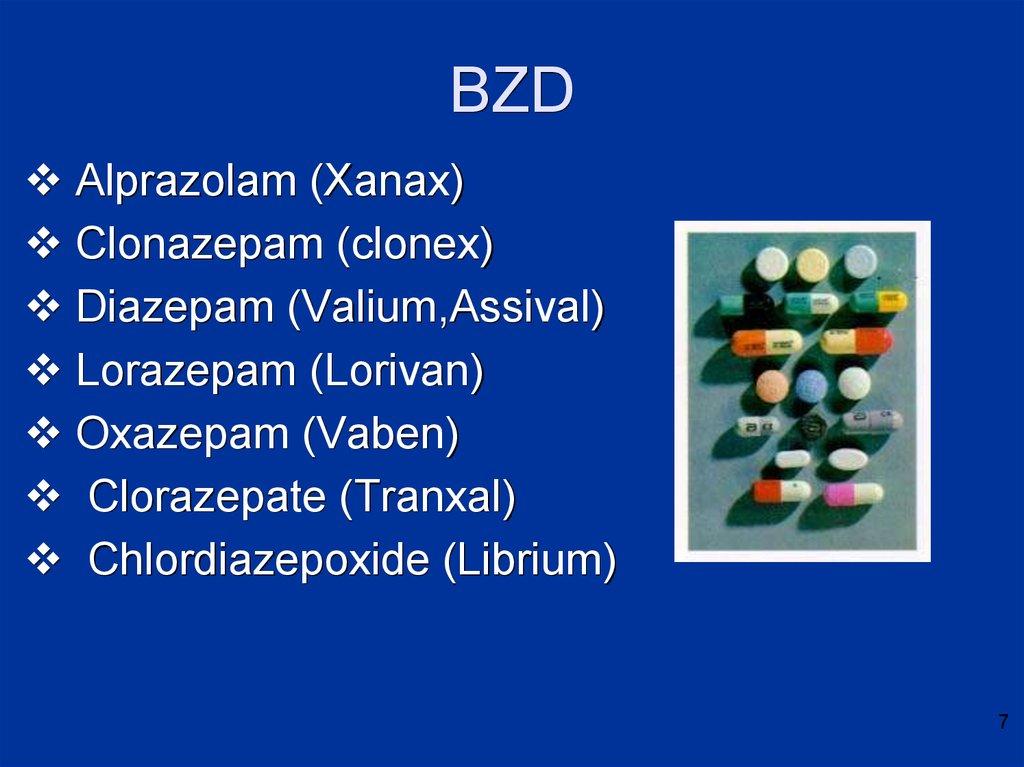 Compare clonazepam and valium