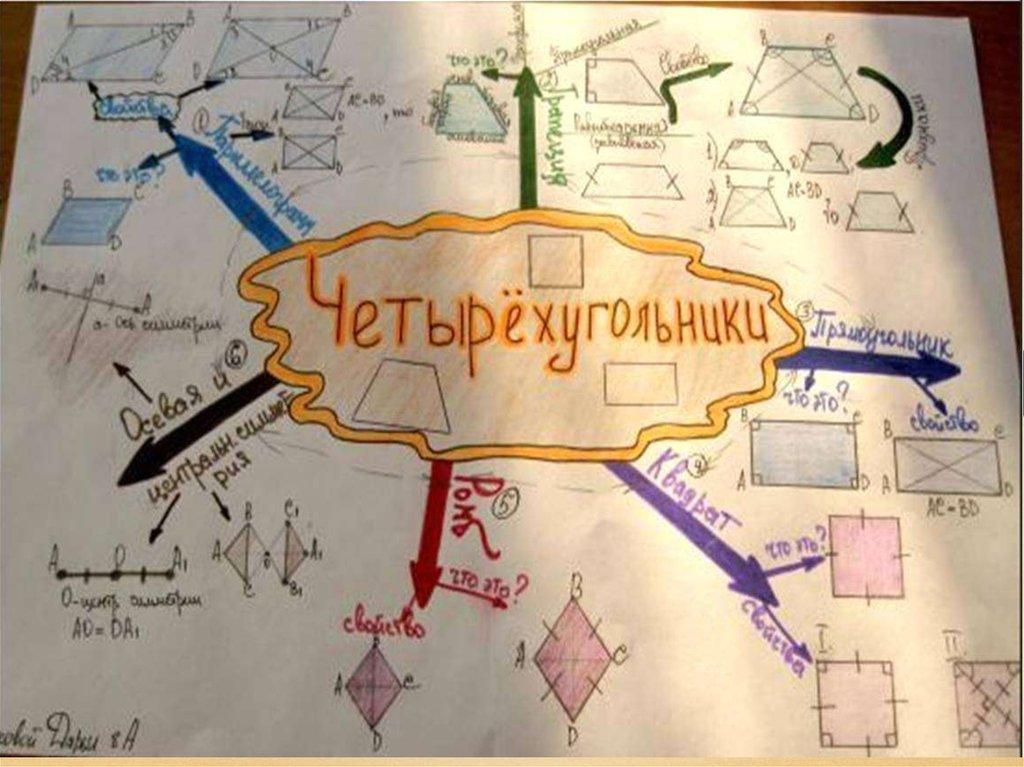 карта на тему знакомство