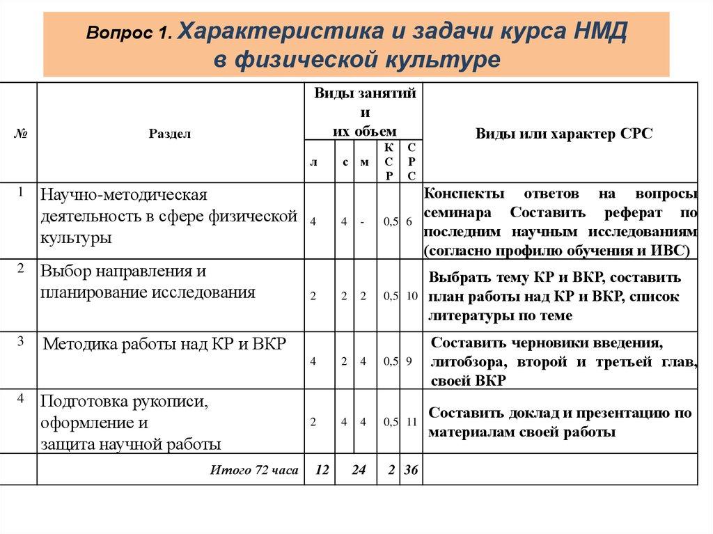 Медведев и путин частушки мультличности