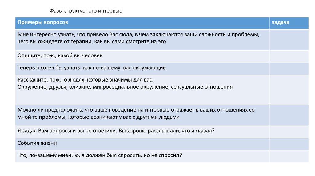 Как сделать интервью вопросы 933