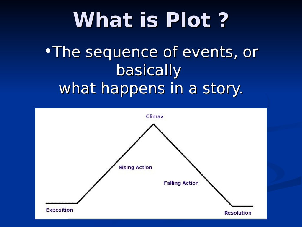 What is Plot ?