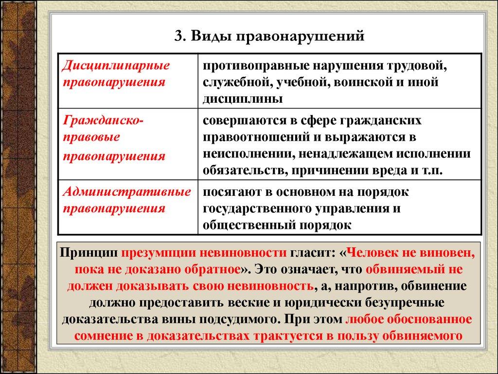 шпаргалка правонарушений поводы обществе в причины и условия российском