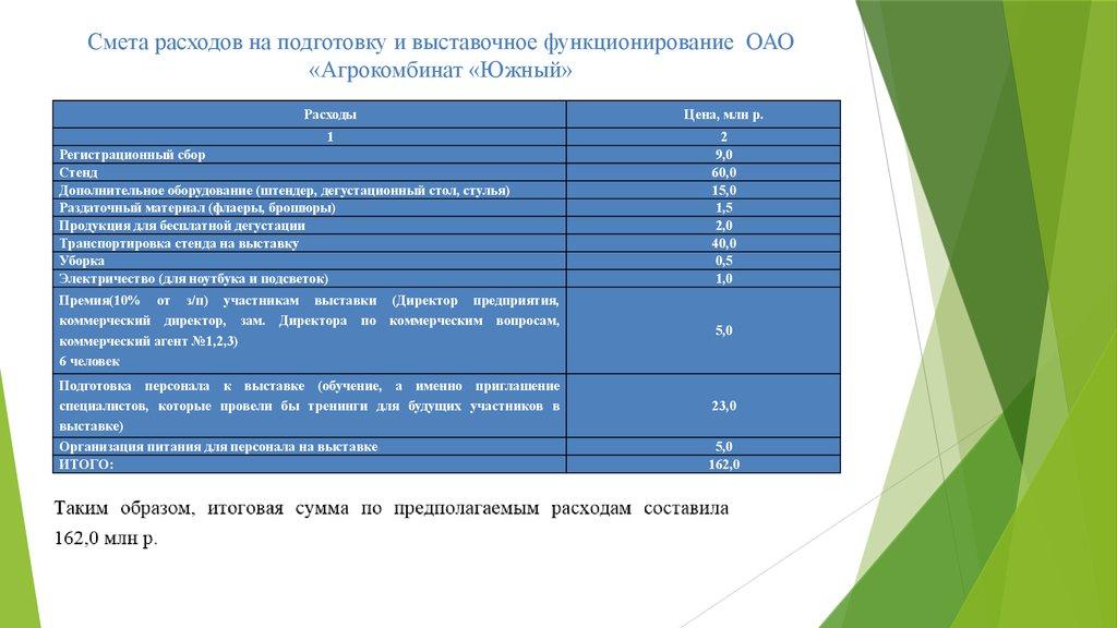 Анализ Бухгалтерский Баланс на примере Предприятия