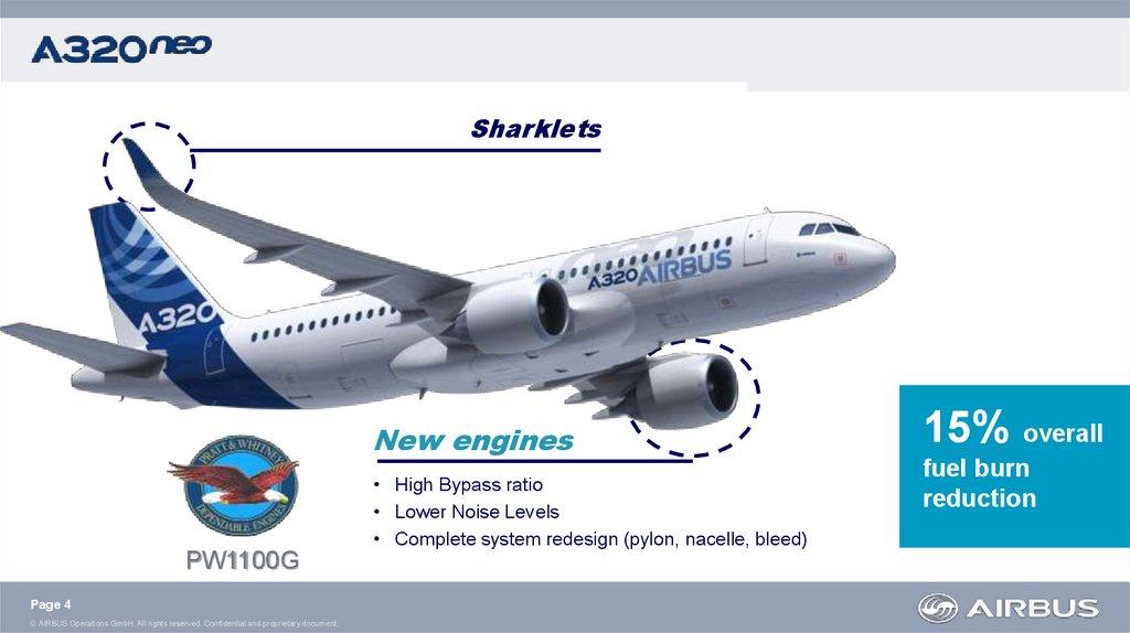 CEO:Current Engine Option  NEO: New Engine Option - online