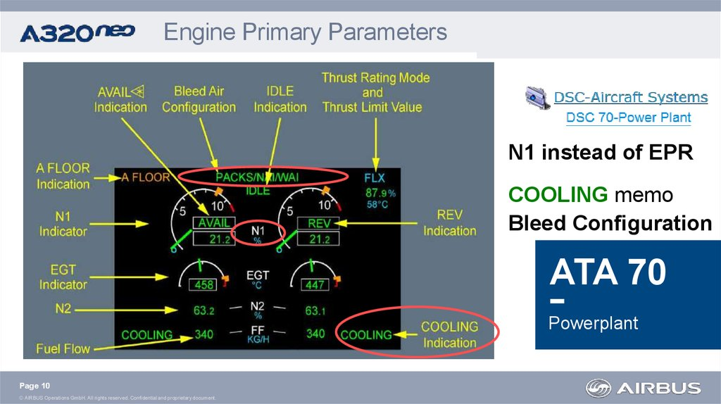 Engine Primary Parameters