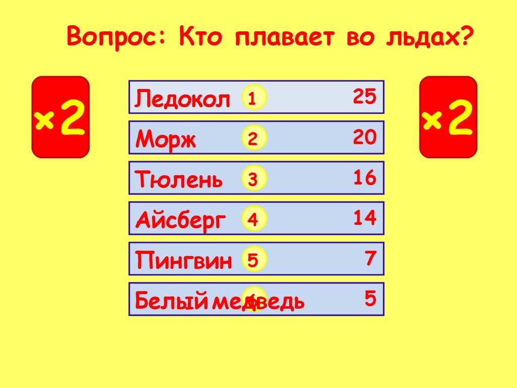 Игровые слоты без смс и регистрации