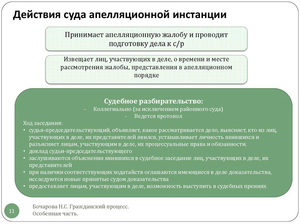 Апелляционная инстанция в гражданском процессе этой цели