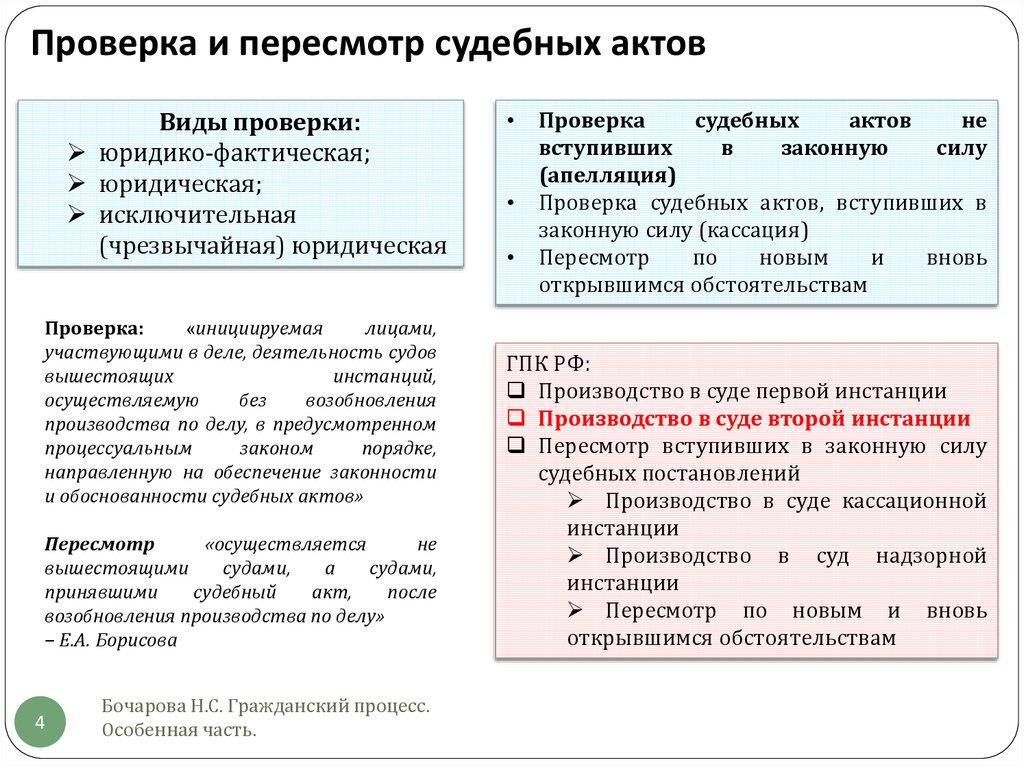 Постановление пленума ст 264 ук рф
