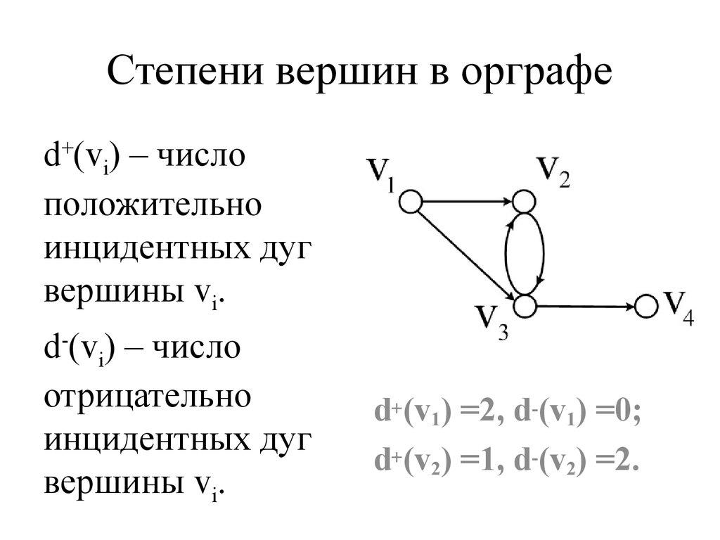 Теория графов - презентация онлайн