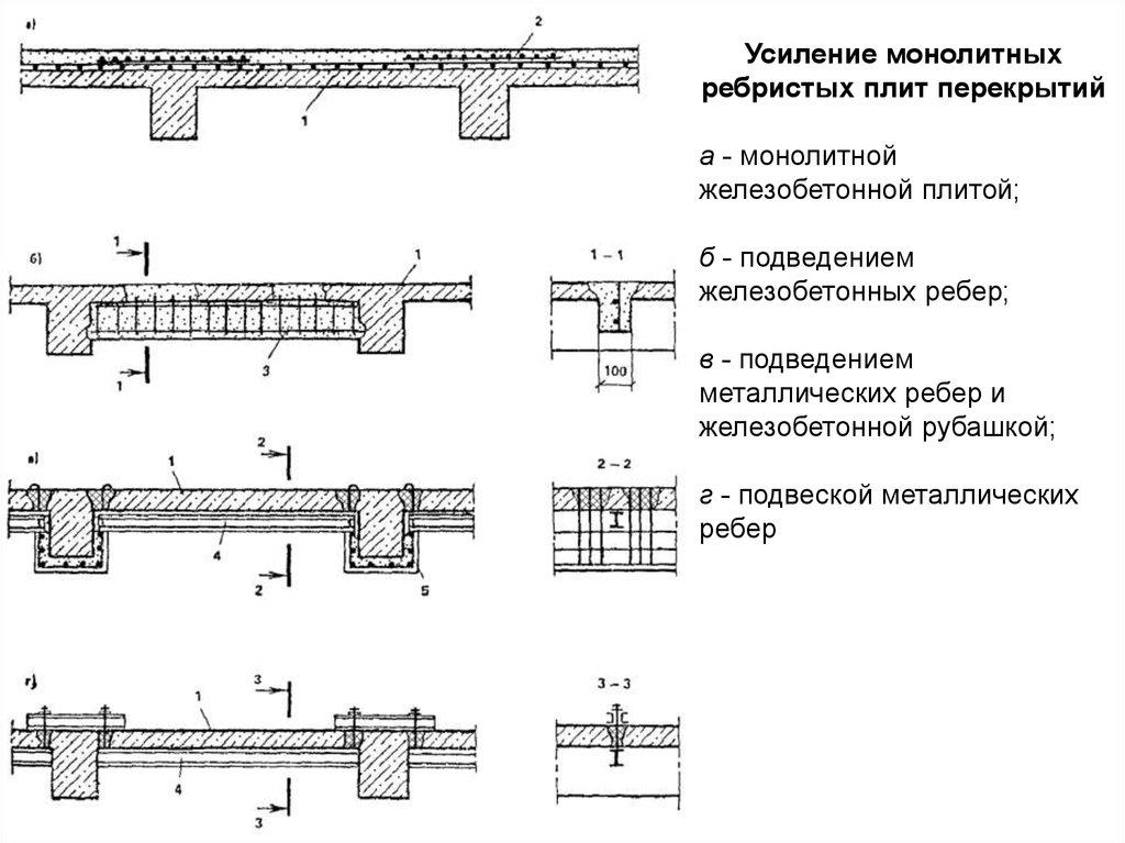 монолитной железобетонной фундаментной плиты