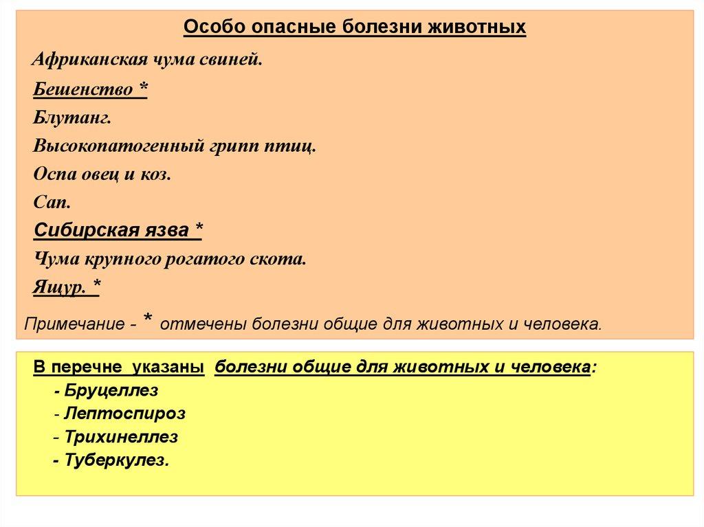 Приказ 476 минсельхоза.